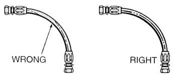 hose rotation